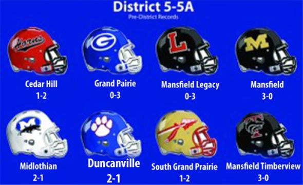 This is how everyone starts district play Friday Night.