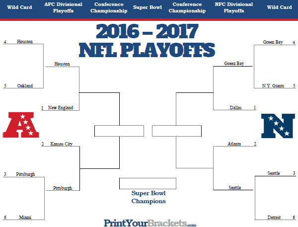 Print the bracket and decide for yourself.